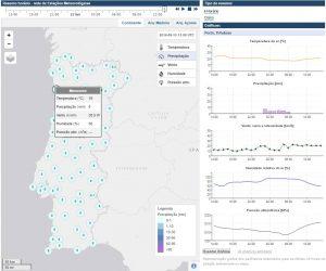 Mapa e gráficos com os dados da estações meteorológicas